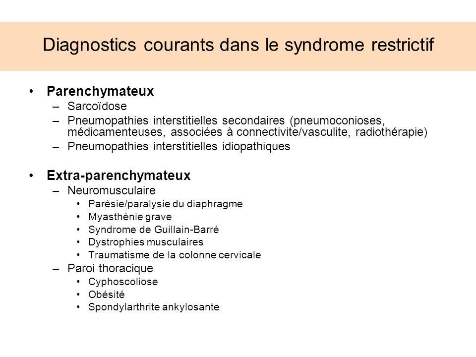 Diagnostics courants dans le syndrome restrictif
