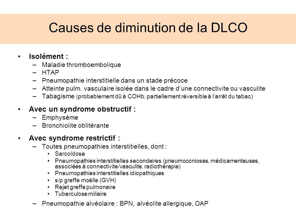 Causes de diminution de la DLCO