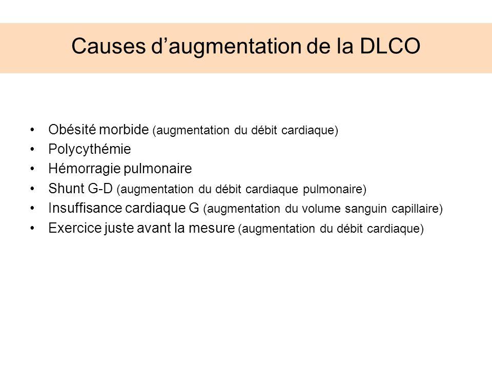 Causes d'augmentation de la DLCO