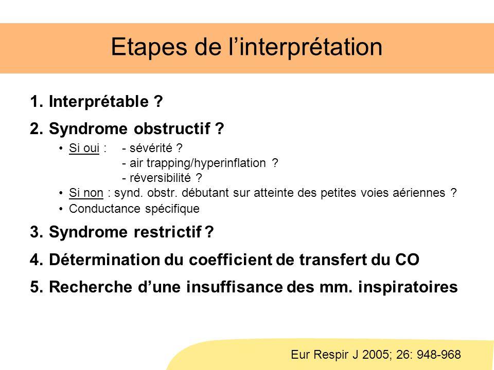 Etapes de l'interprétation