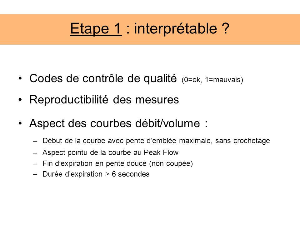 Etape 1 : interprétable Codes de contrôle de qualité (0=ok, 1=mauvais) Reproductibilité des mesures.