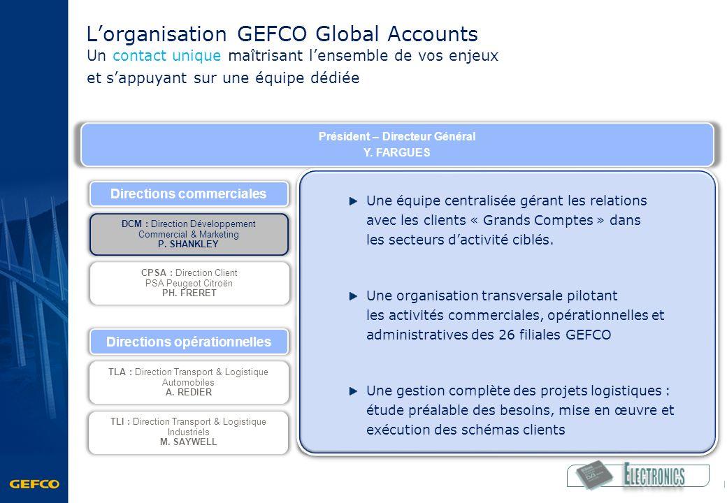 ELECTRONICS L'organisation GEFCO Global Accounts