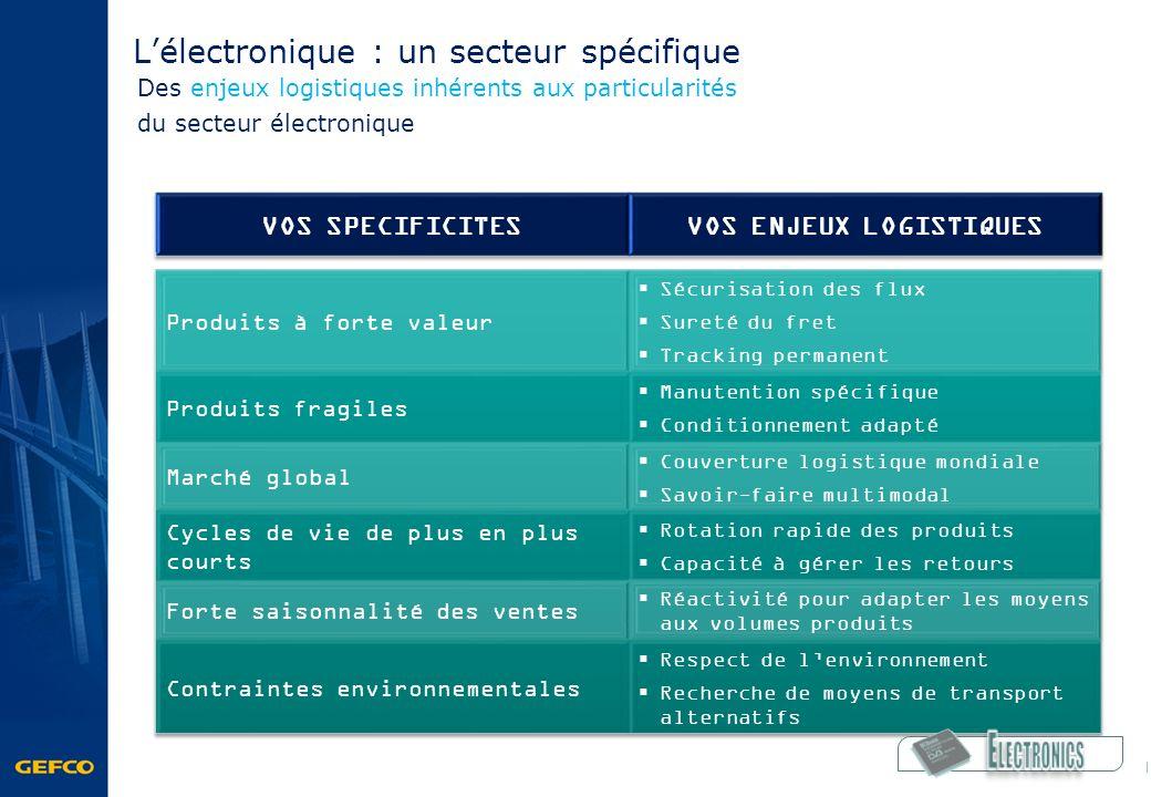 L'électronique : un secteur spécifique