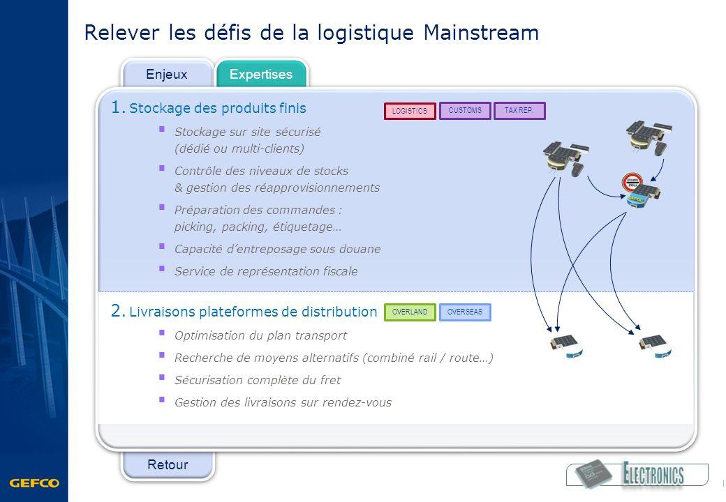 Relever les défis de la logistique Mainstream