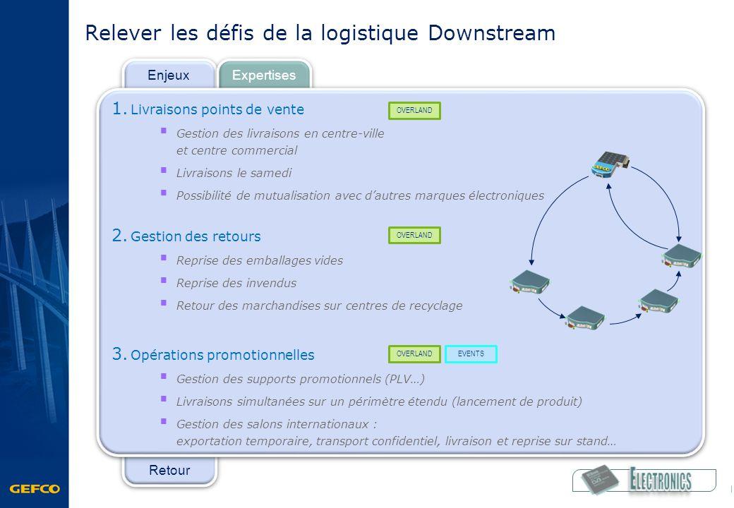 Relever les défis de la logistique Downstream