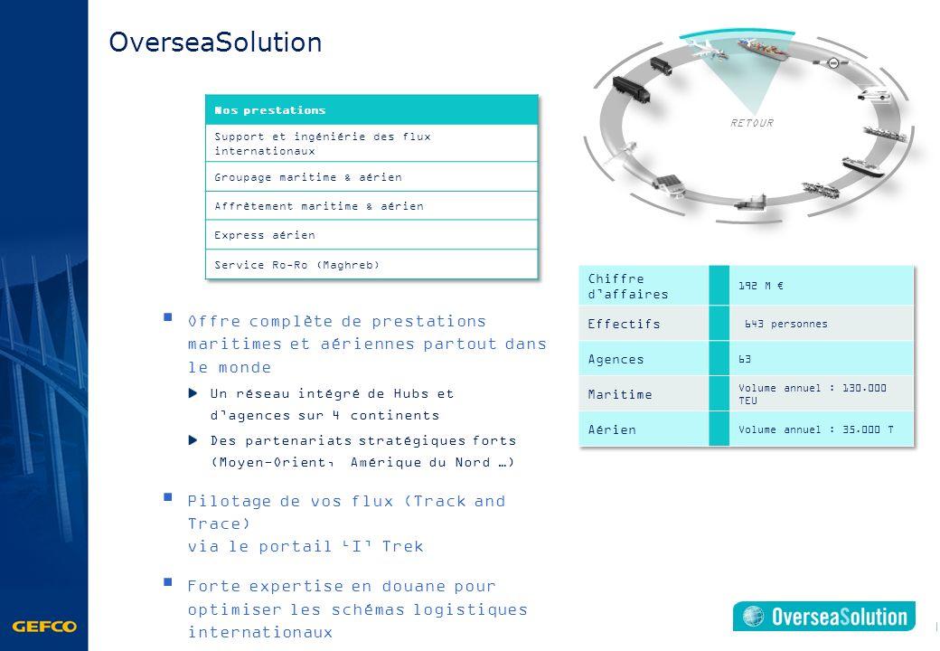 OverseaSolution Nos prestations. Support et ingéniérie des flux internationaux. Groupage maritime & aérien.
