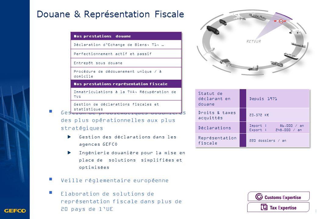 Douane & Représentation Fiscale