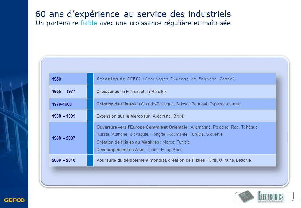 60 ans d'expérience au service des industriels