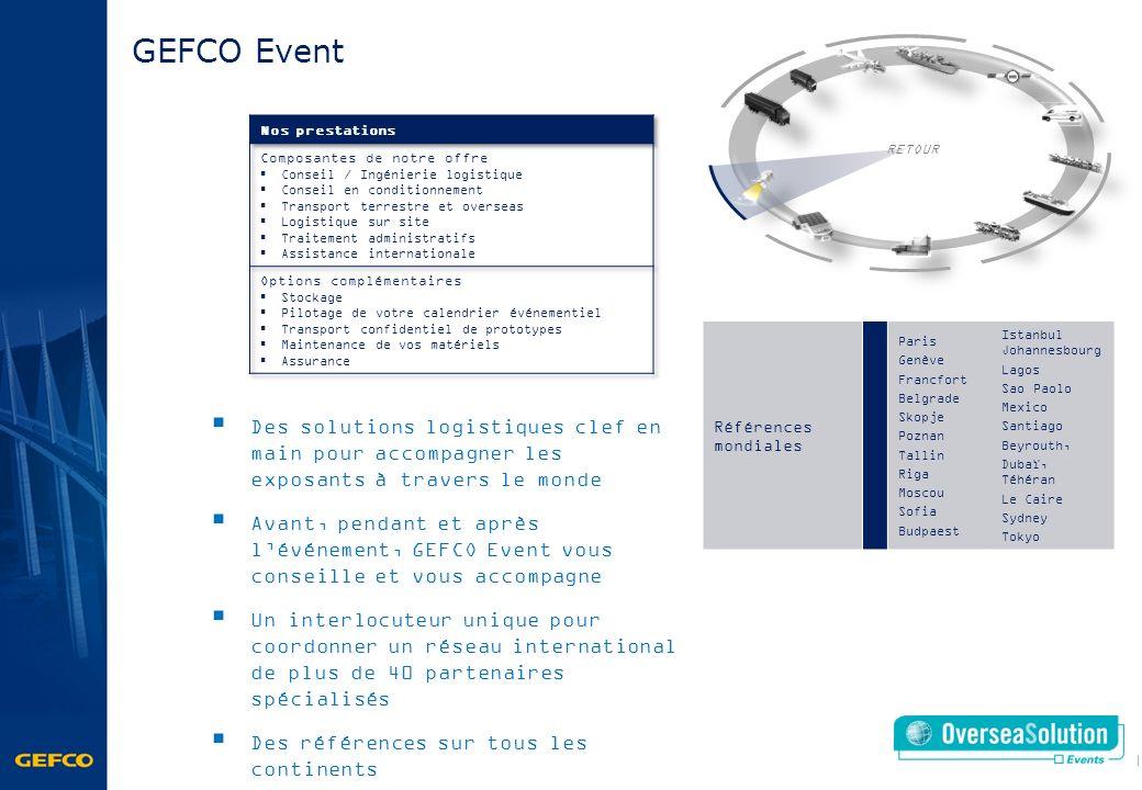 GEFCO Event Nos prestations. Composantes de notre offre. Conseil / Ingénierie logistique. Conseil en conditionnement.