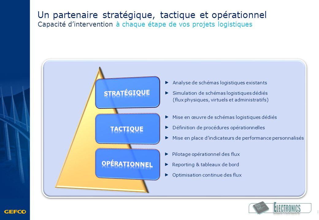 Un partenaire stratégique, tactique et opérationnel