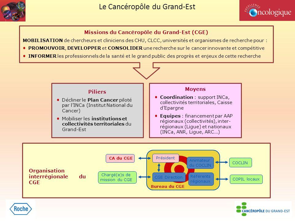 Missions du Cancéropôle du Grand-Est (CGE)