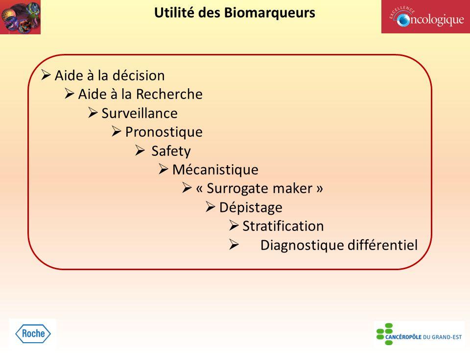Utilité des Biomarqueurs