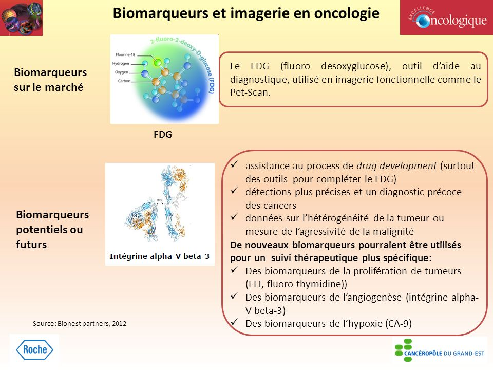 Biomarqueurs et imagerie en oncologie