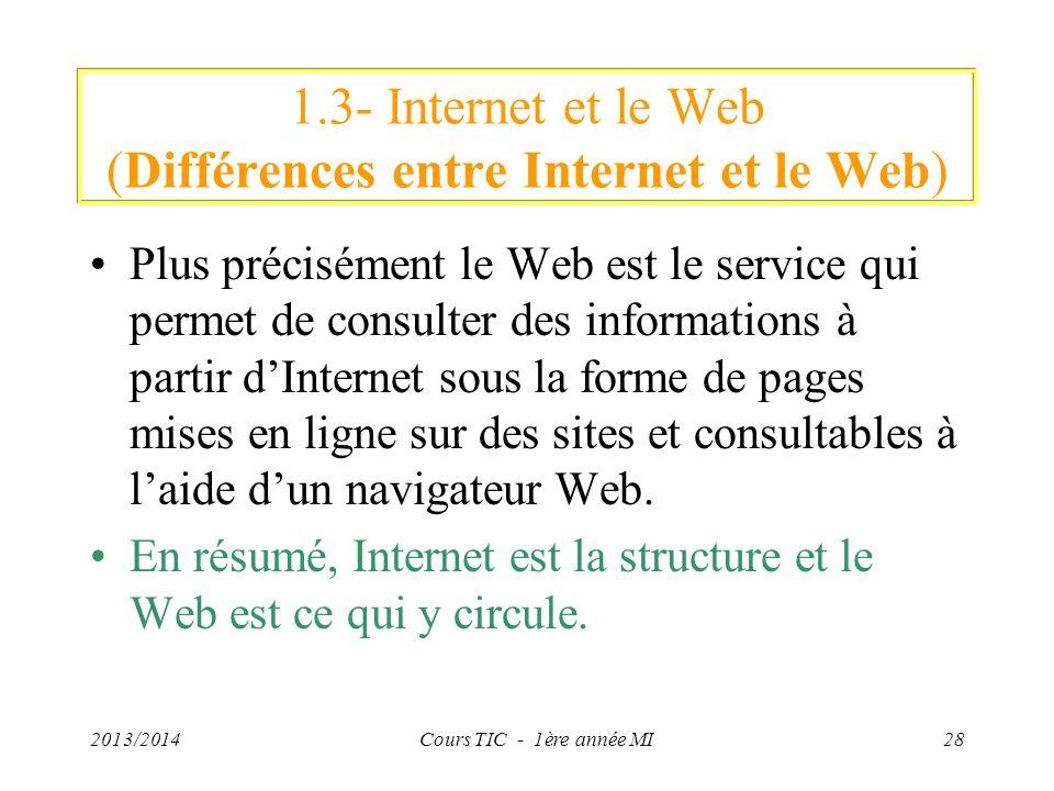 1.3- Internet et le Web (Différences entre Internet et le Web)
