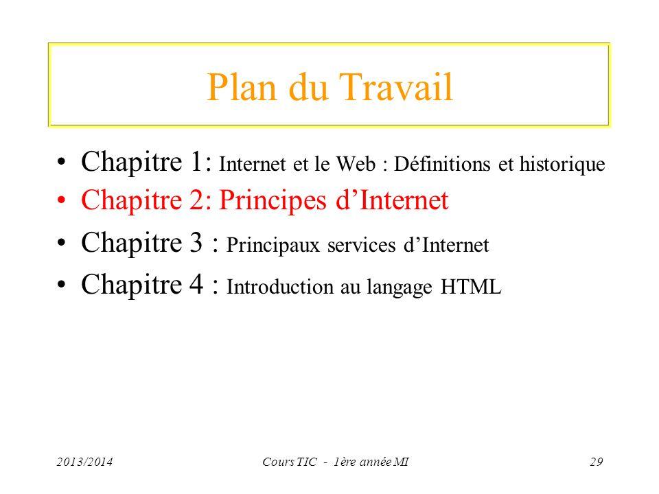 Plan du Travail Chapitre 1: Internet et le Web : Définitions et historique. Chapitre 2: Principes d'Internet.