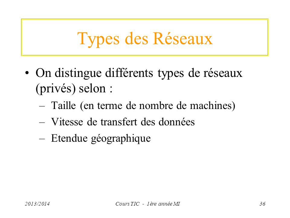 Types des Réseaux On distingue différents types de réseaux (privés) selon : Taille (en terme de nombre de machines)