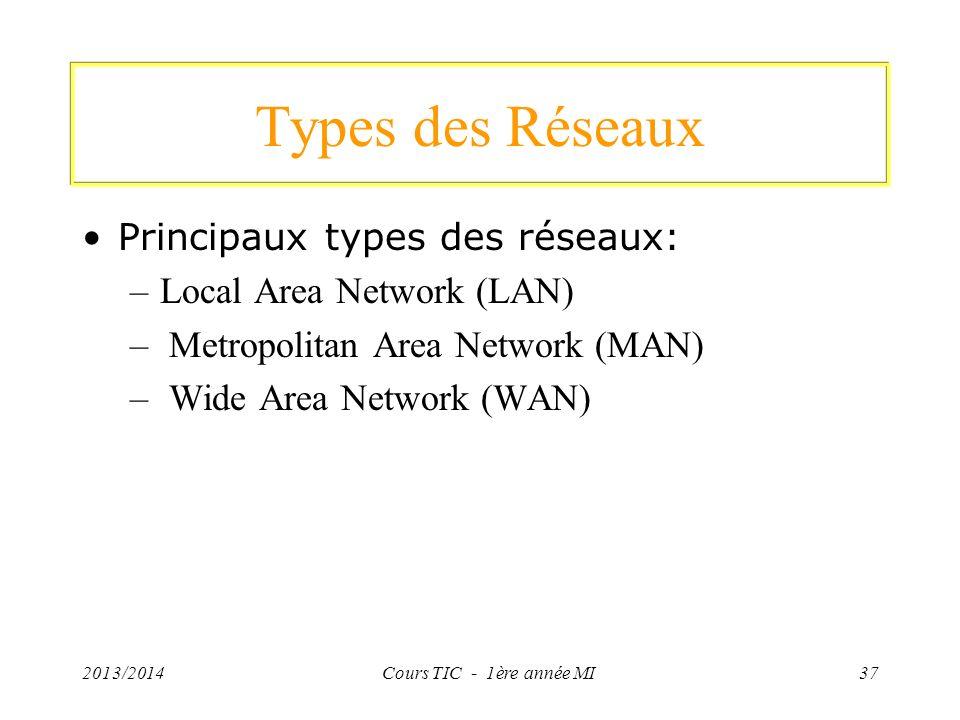 Types des Réseaux Principaux types des réseaux: