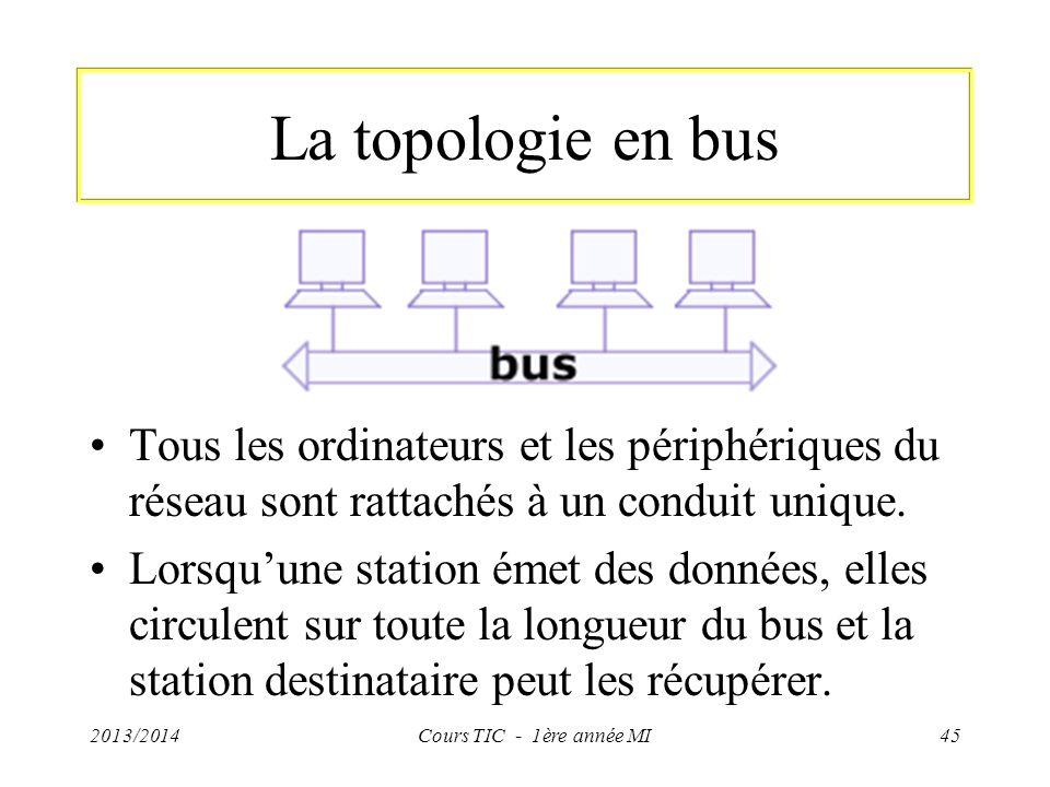 La topologie en bus Tous les ordinateurs et les périphériques du réseau sont rattachés à un conduit unique.