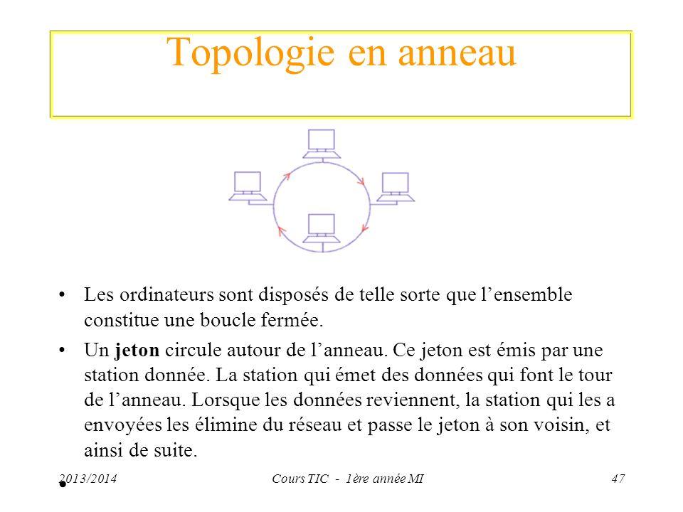 Topologie en anneau Les ordinateurs sont disposés de telle sorte que l'ensemble constitue une boucle fermée.