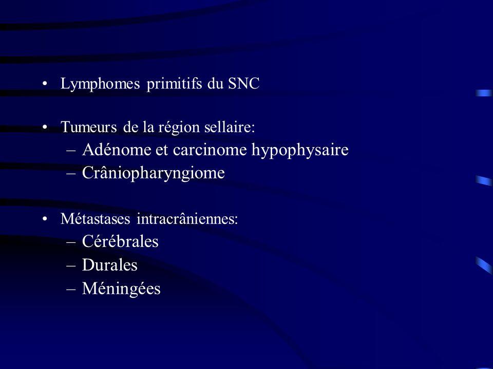 Adénome et carcinome hypophysaire Crâniopharyngiome