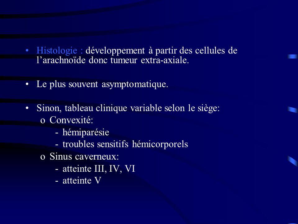 Convexité: Sinus caverneux: