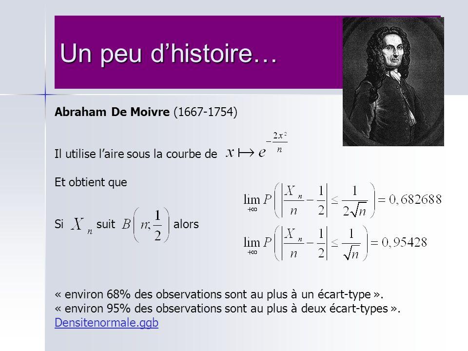 Un peu d'histoire… Abraham De Moivre (1667-1754)