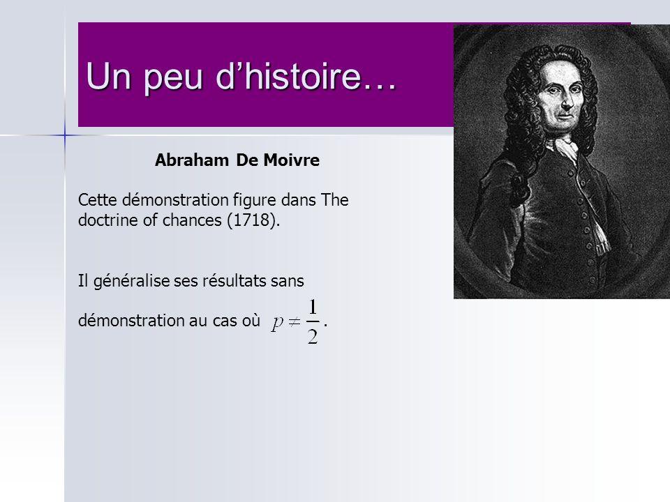 Un peu d'histoire… Abraham De Moivre