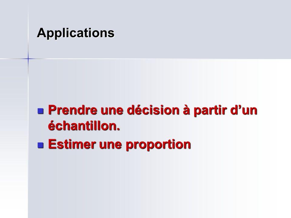 Applications Prendre une décision à partir d'un échantillon. Estimer une proportion