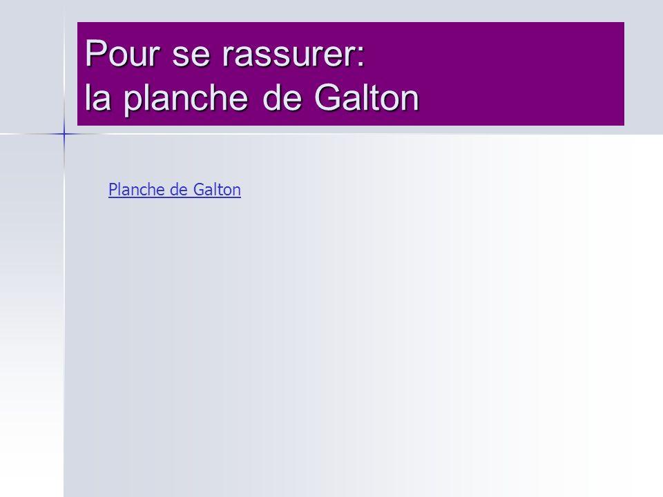 Pour se rassurer: la planche de Galton