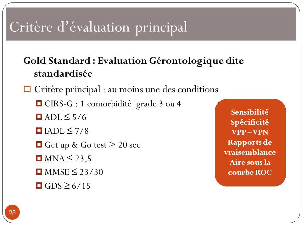Critère d'évaluation principal