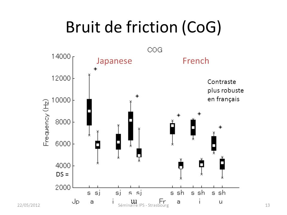 Bruit de friction (CoG)