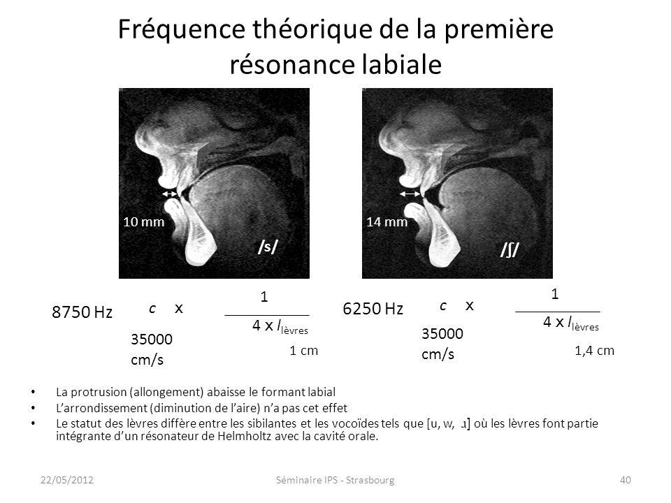 Fréquence théorique de la première résonance labiale
