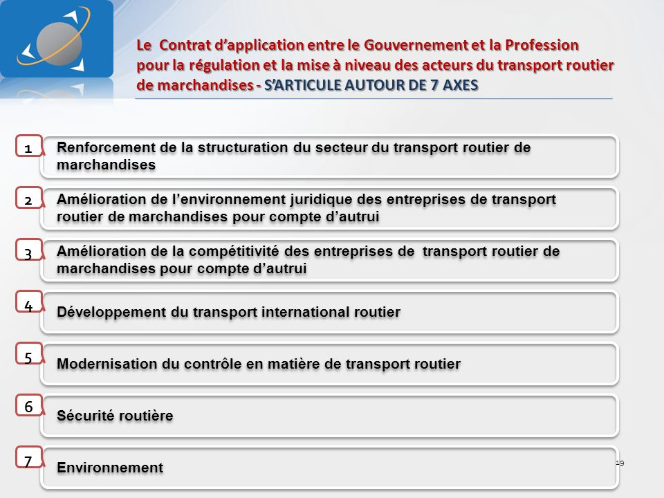 Le Contrat d'application entre le Gouvernement et la Profession