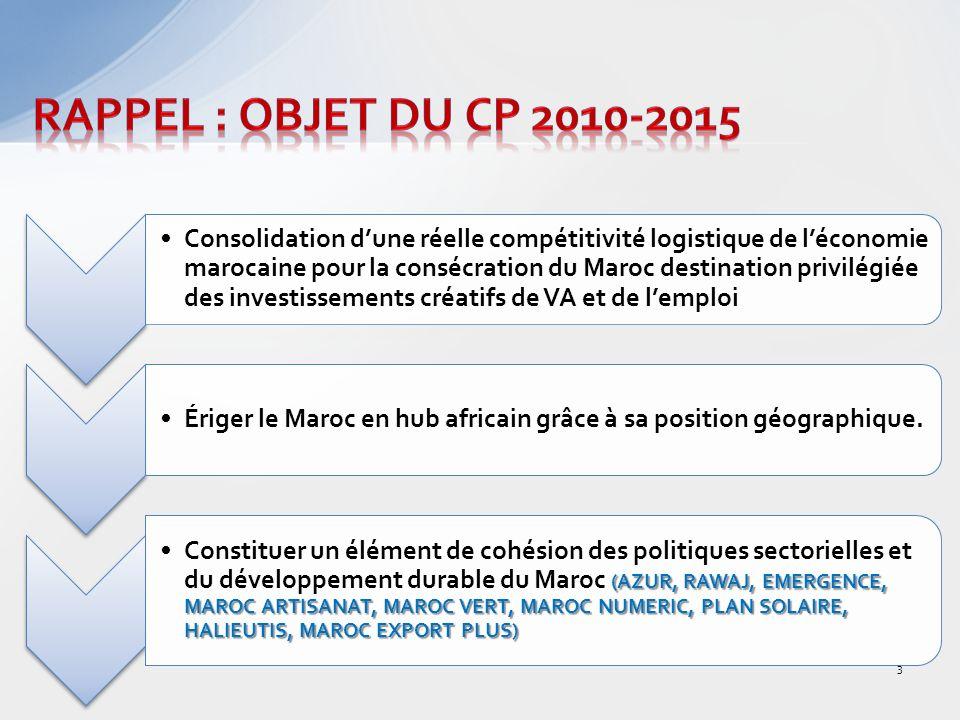 Rappel : Objet du CP 2010-2015