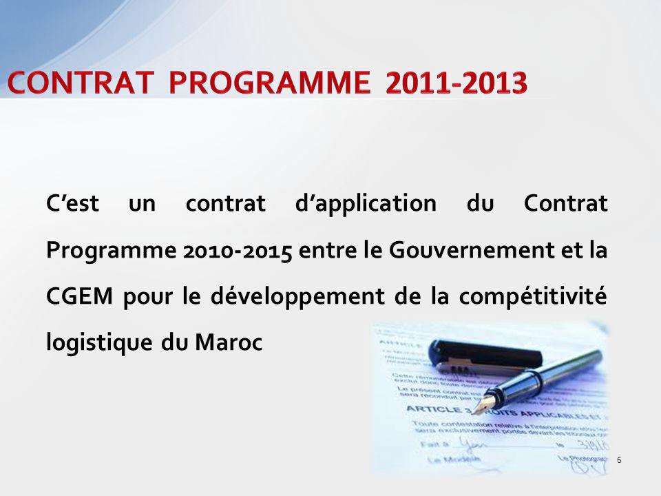 contrat Programme 2011-2013