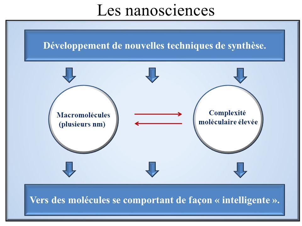 Les nanosciences Développement de nouvelles techniques de synthèse.