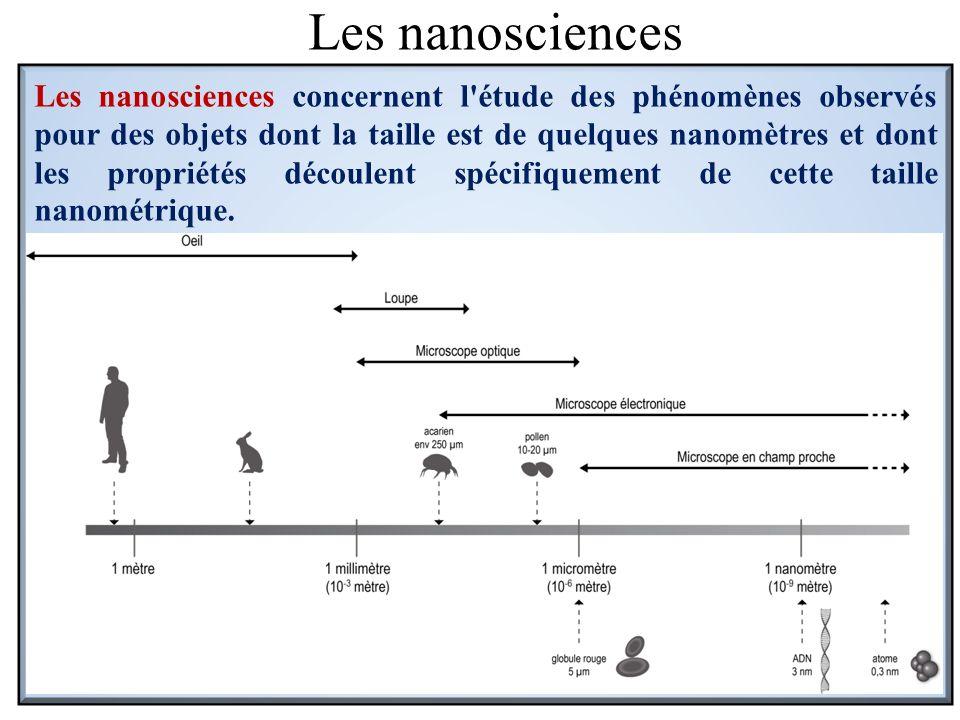 Les nanosciences
