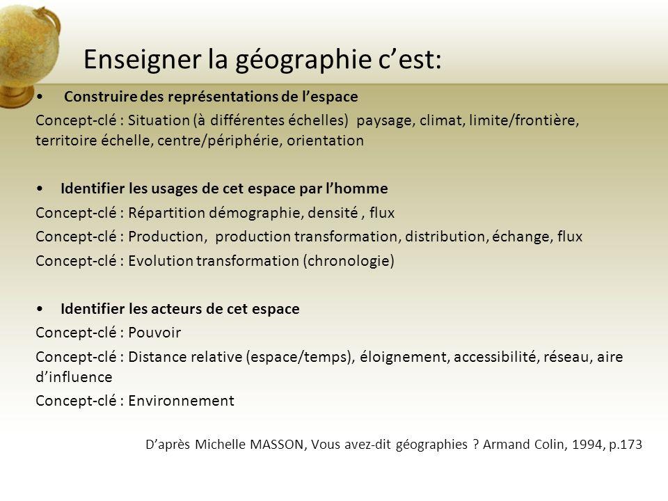 Enseigner la géographie c'est: