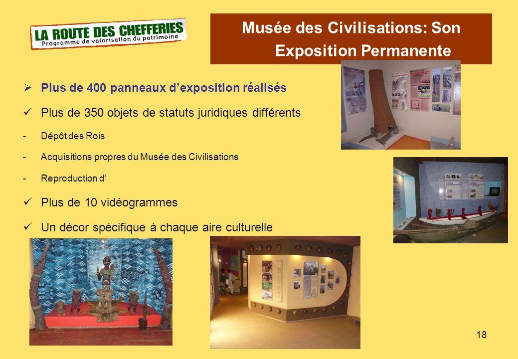 Musée des Civilisations: Son Exposition Permanente