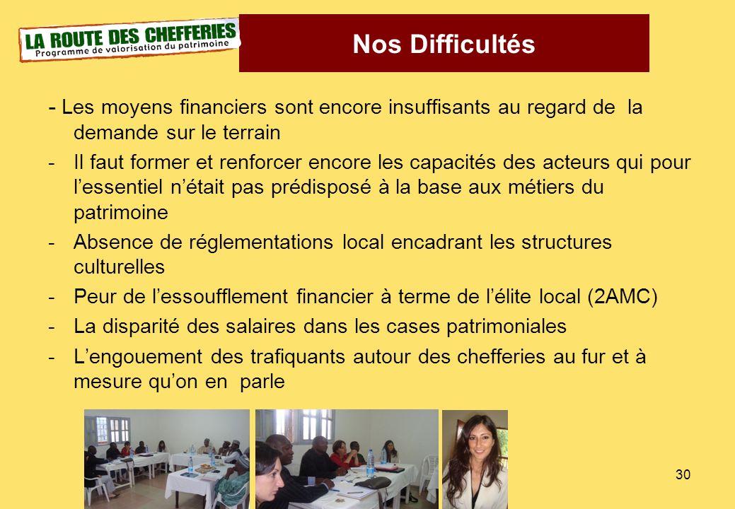 Nos Difficultés - Les moyens financiers sont encore insuffisants au regard de la demande sur le terrain.