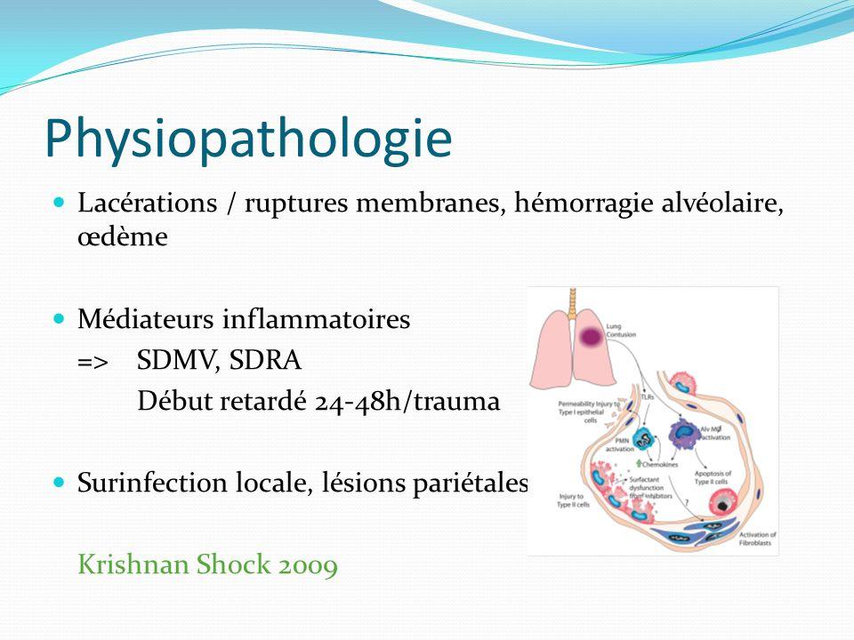 Physiopathologie Lacérations / ruptures membranes, hémorragie alvéolaire, œdème. Médiateurs inflammatoires.