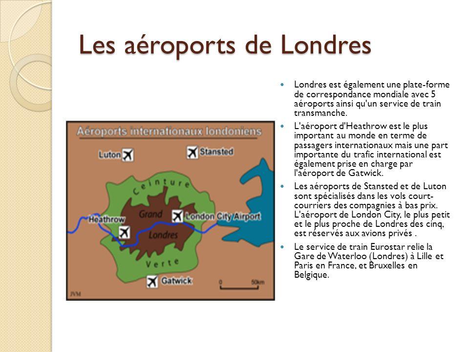 Les aéroports de Londres