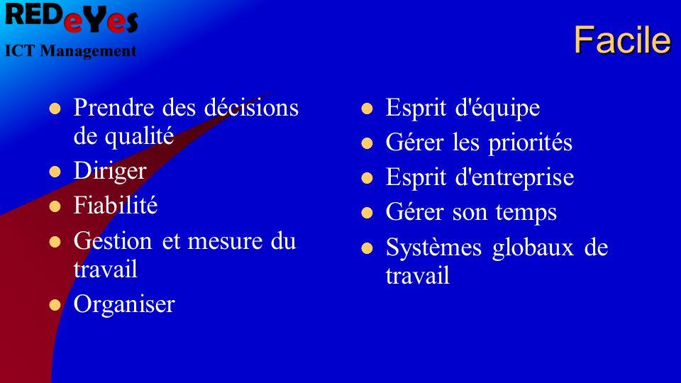 Facile Prendre des décisions de qualité Diriger Fiabilité