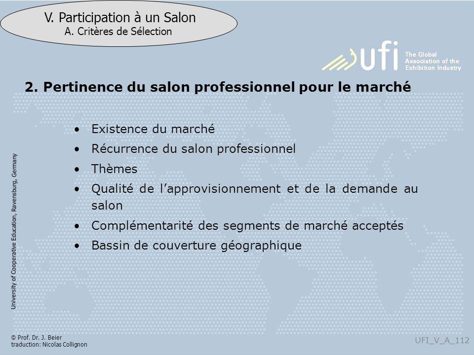 2. Pertinence du salon professionnel pour le marché