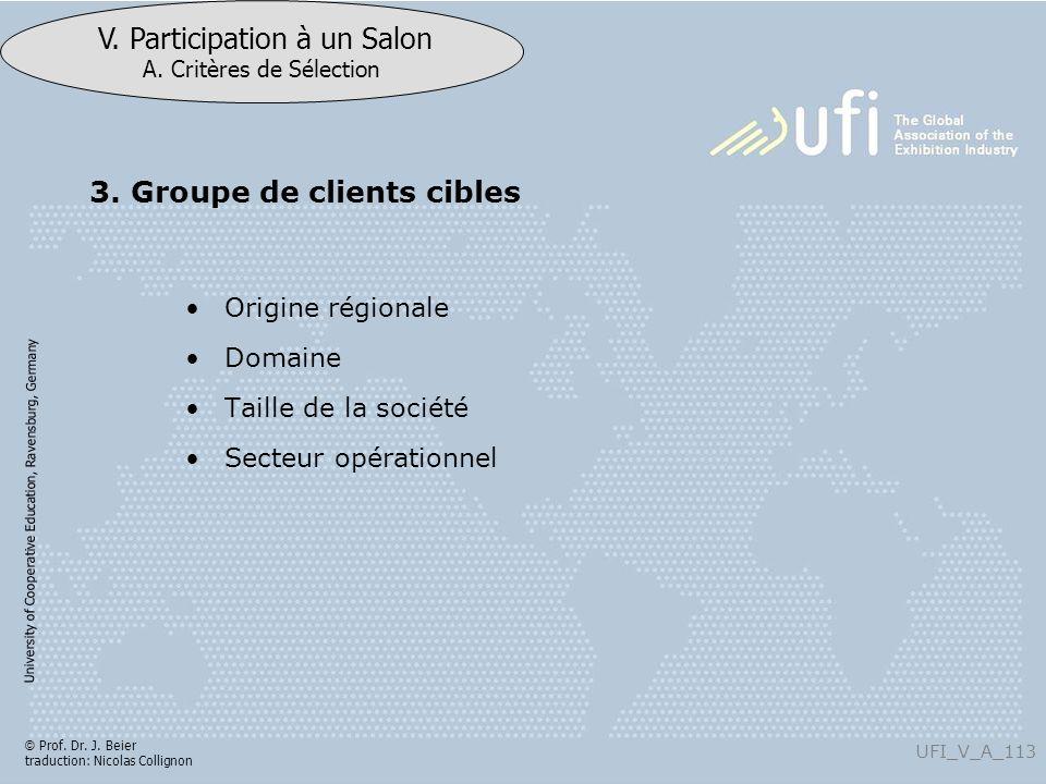 3. Groupe de clients cibles