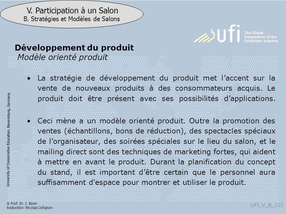 Développement du produit Modèle orienté produit