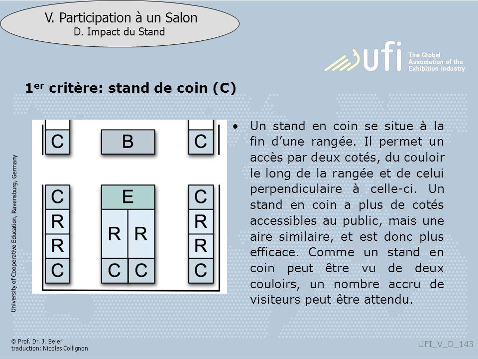1er critère: stand de coin (C)