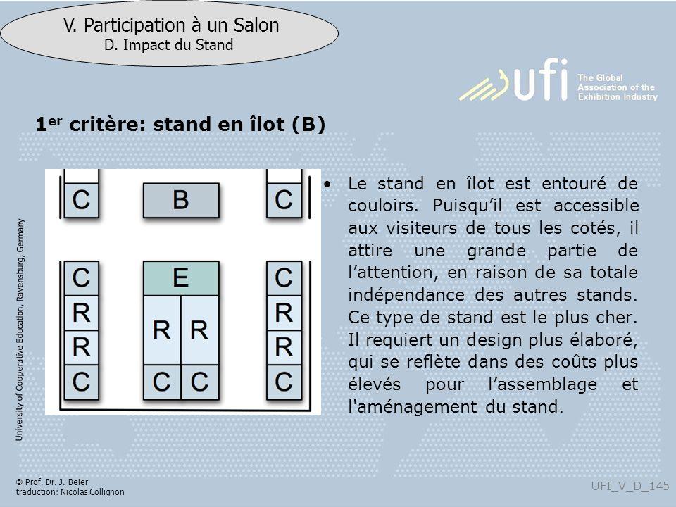 1er critère: stand en îlot (B)