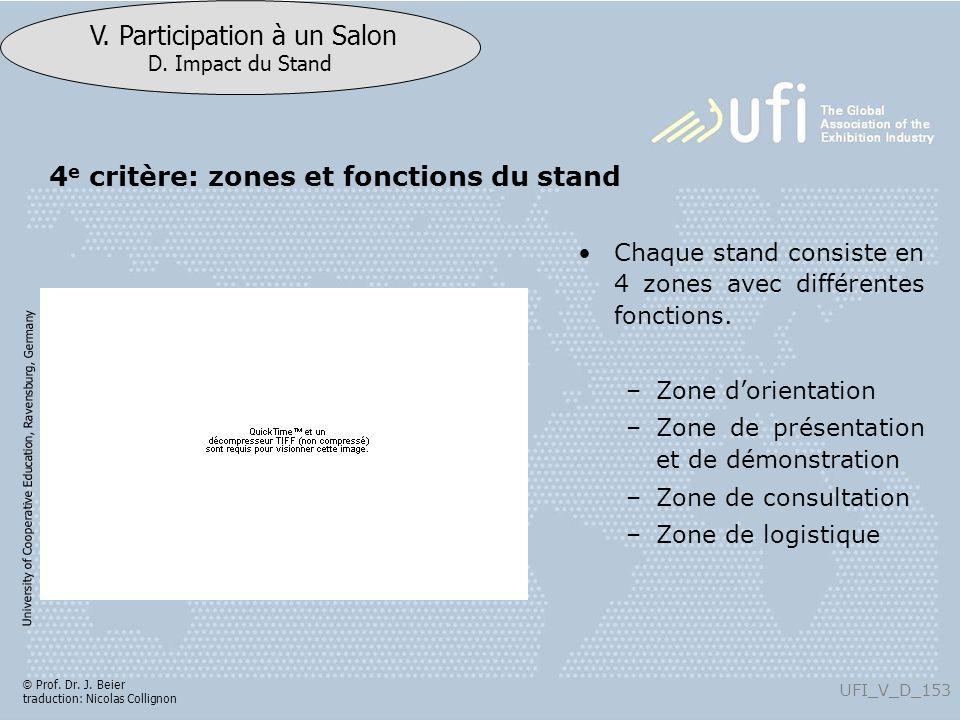 4e critère: zones et fonctions du stand