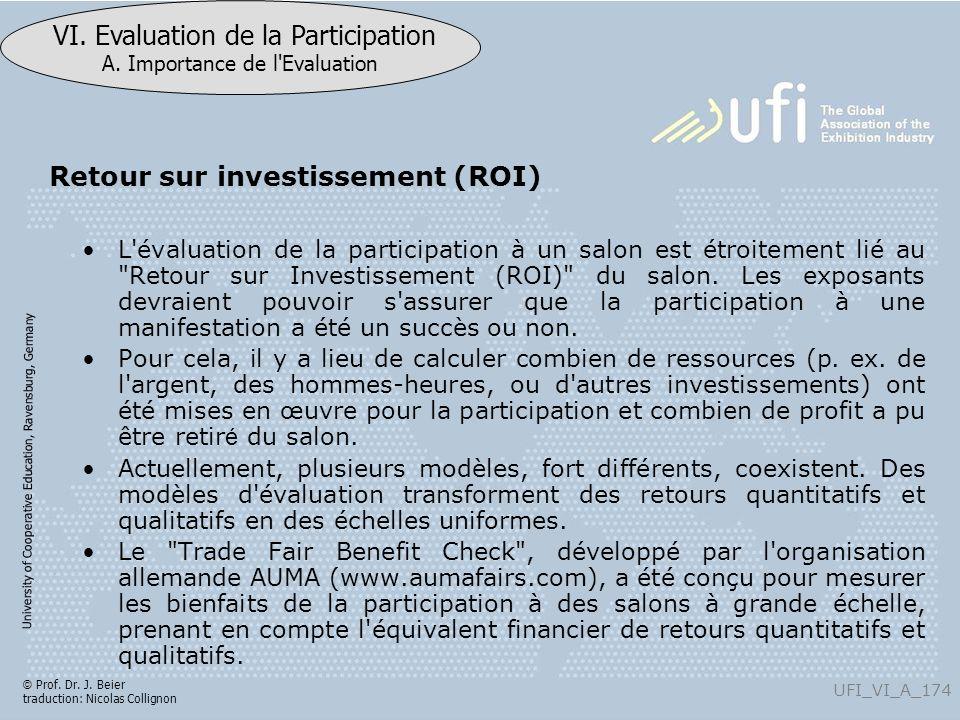 Retour sur investissement (ROI)